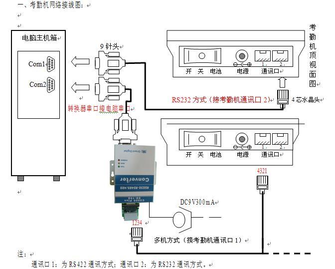 超伦考勤机系列产品接线示意图