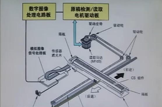 p1505定影组件与激光器拆解视频-龙购网